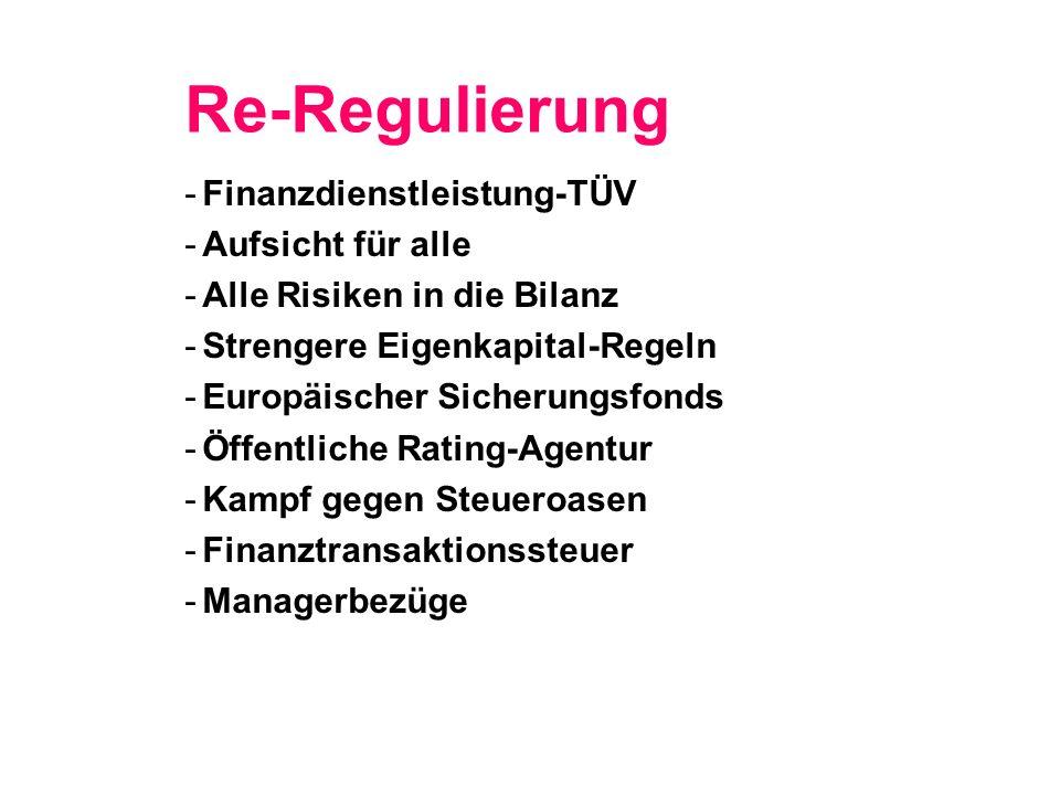 Re-Regulierung -Finanzdienstleistung-TÜV -Aufsicht für alle -Alle Risiken in die Bilanz -Strengere Eigenkapital-Regeln -Europäischer Sicherungsfonds -Öffentliche Rating-Agentur -Kampf gegen Steueroasen -Finanztransaktionssteuer -Managerbezüge