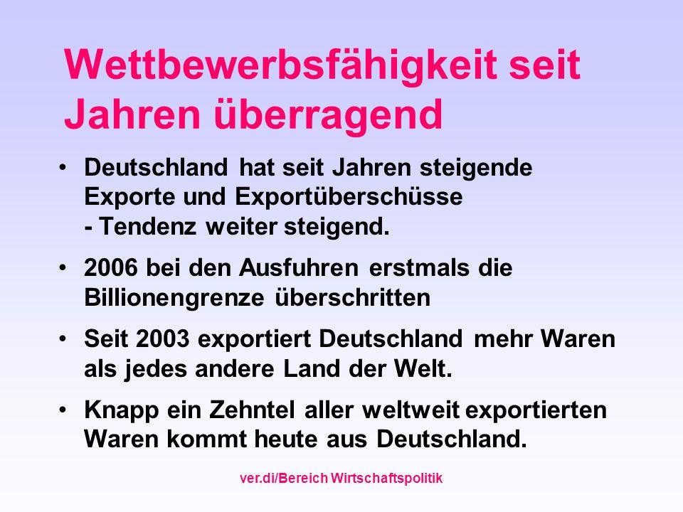 ver.di/Bereich Wirtschaftspolitik Wettbewerbsfähigkeit seit Jahren überragend Deutschland hat seit Jahren steigende Exporte und Exportüberschüsse - Te