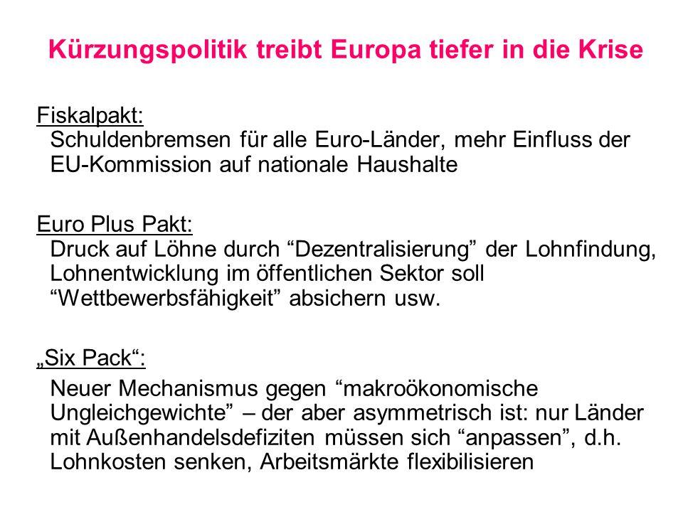 Kürzungspolitik treibt Europa tiefer in die Krise Fiskalpakt: Schuldenbremsen für alle Euro-Länder, mehr Einfluss der EU-Kommission auf nationale Haus