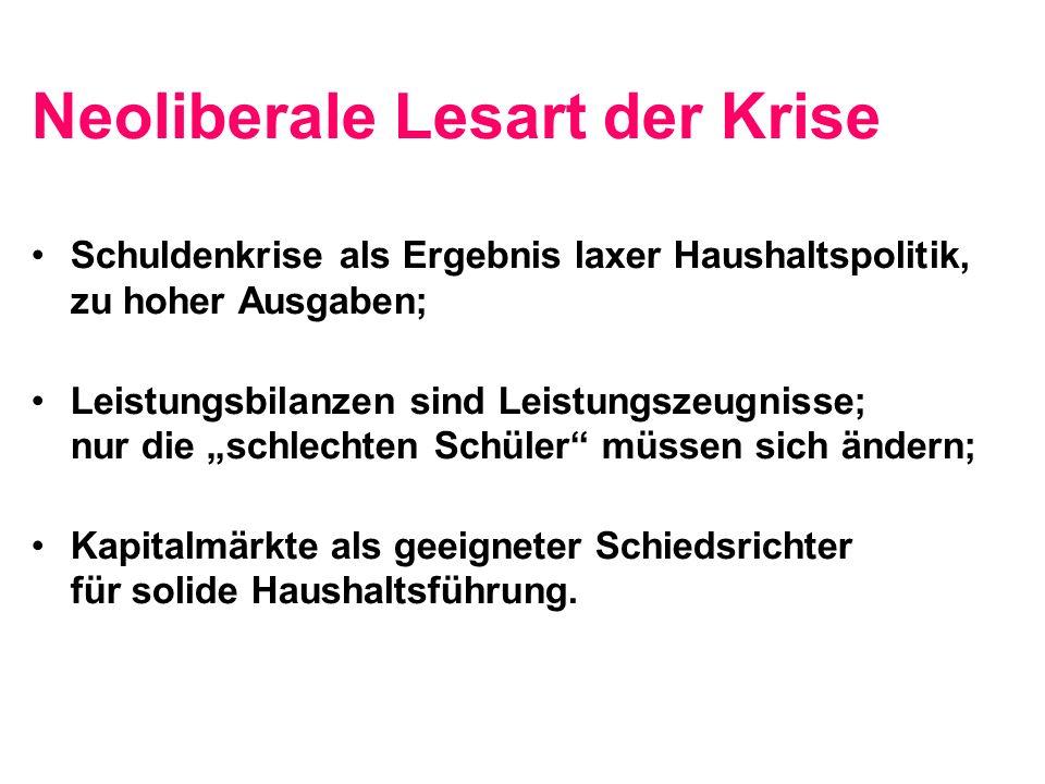 Deutschland ist Europameister beim Export und hat zunehmend mehr produziert als konsumiert.