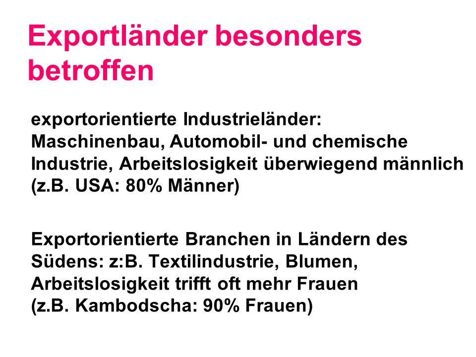 Exportländer besonders betroffen exportorientierte Industrieländer: Maschinenbau, Automobil- und chemische Industrie, Arbeitslosigkeit überwiegend männlich (z.B.
