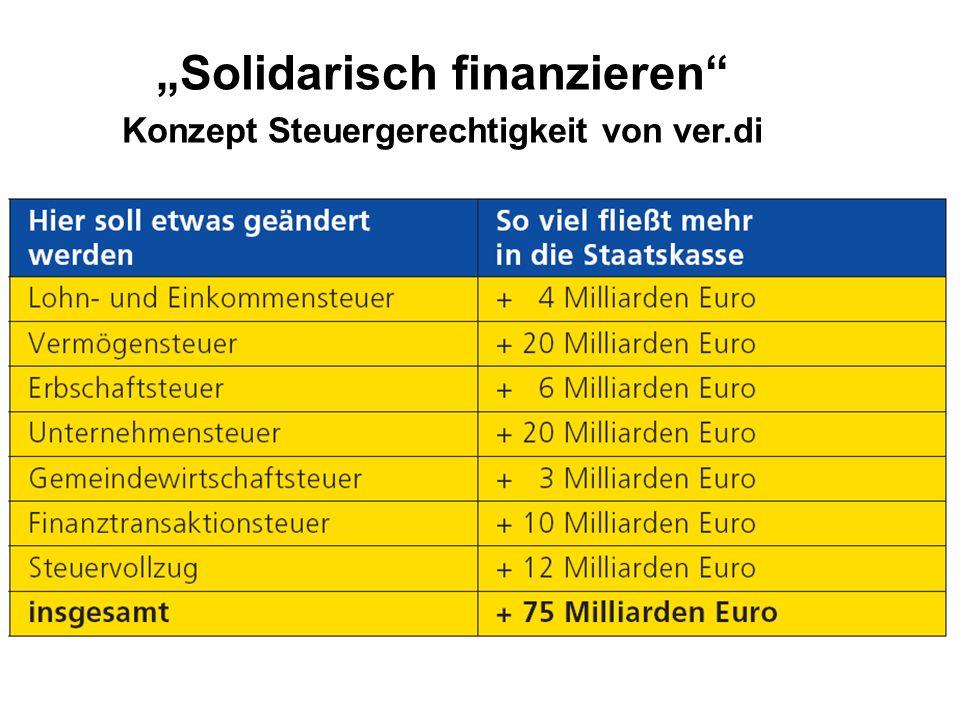 Solidarisch finanzieren Konzept Steuergerechtigkeit von ver.di