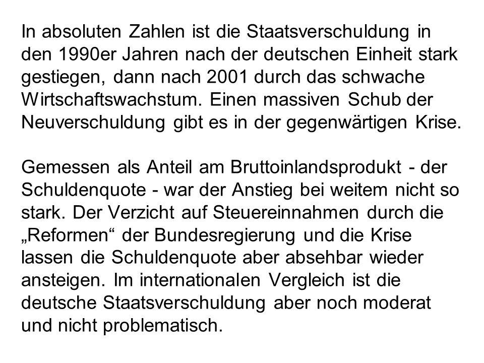 In absoluten Zahlen ist die Staatsverschuldung in den 1990er Jahren nach der deutschen Einheit stark gestiegen, dann nach 2001 durch das schwache Wirtschaftswachstum.