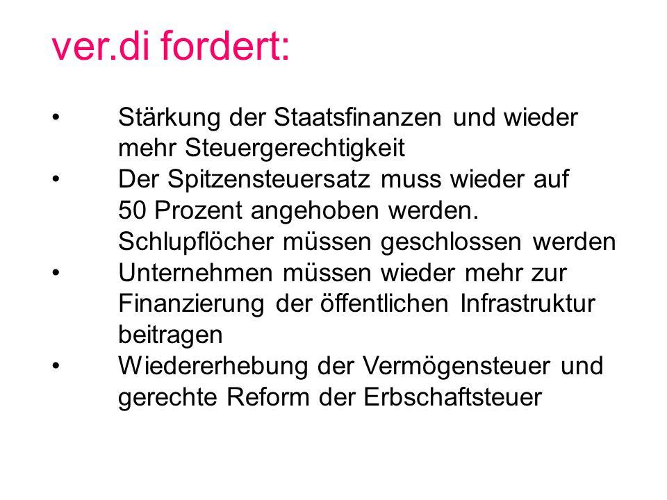 ver.di fordert: Stärkung der Staatsfinanzen und wieder mehr Steuergerechtigkeit Der Spitzensteuersatz muss wieder auf 50 Prozent angehoben werden.