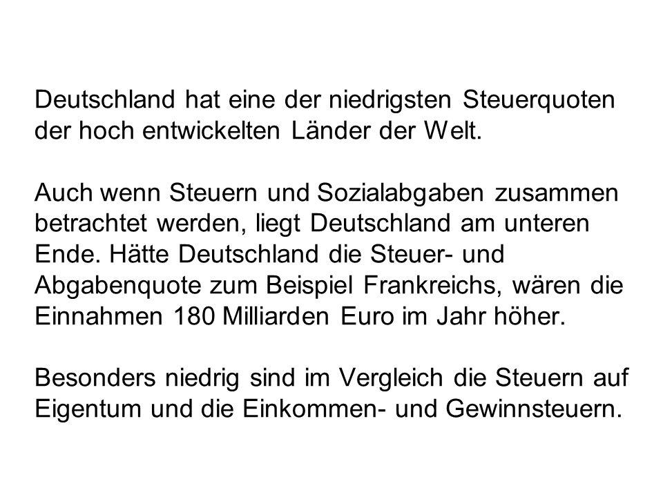 Deutschland hat eine der niedrigsten Steuerquoten der hoch entwickelten Länder der Welt. Auch wenn Steuern und Sozialabgaben zusammen betrachtet werde