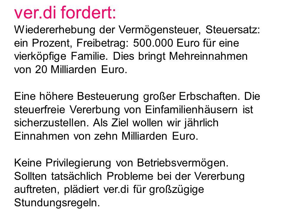 ver.di fordert: Wiedererhebung der Vermögensteuer, Steuersatz: ein Prozent, Freibetrag: 500.000 Euro für eine vierköpfige Familie. Dies bringt Mehrein
