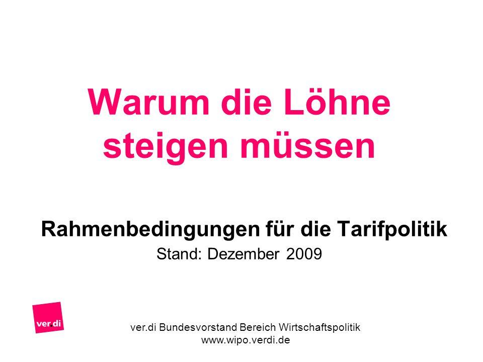 Warum die Löhne steigen müssen Rahmenbedingungen für die Tarifpolitik Stand: Dezember 2009 ver.di Bundesvorstand Bereich Wirtschaftspolitik www.wipo.verdi.de