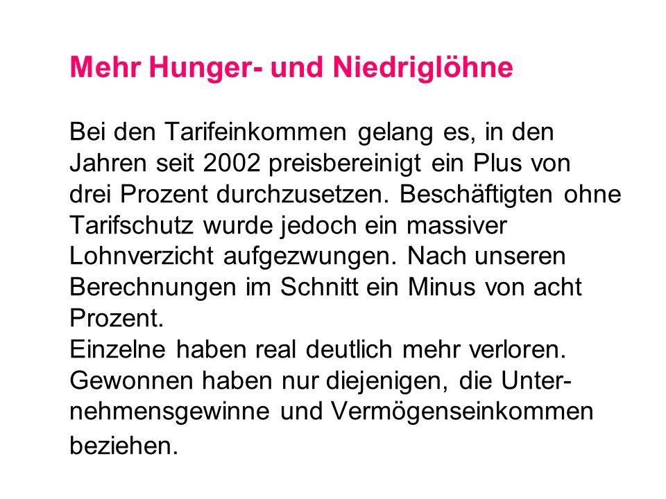 Mehr Hunger- und Niedriglöhne Bei den Tarifeinkommen gelang es, in den Jahren seit 2002 preisbereinigt ein Plus von drei Prozent durchzusetzen.