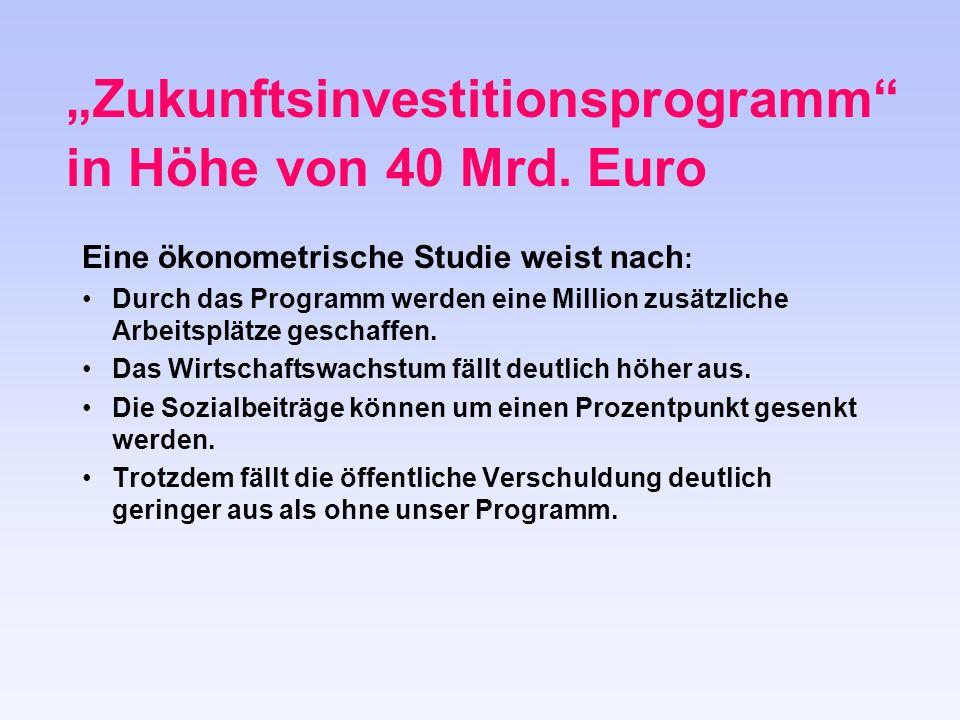Zukunftsinvestitionsprogramm in Höhe von 40 Mrd.