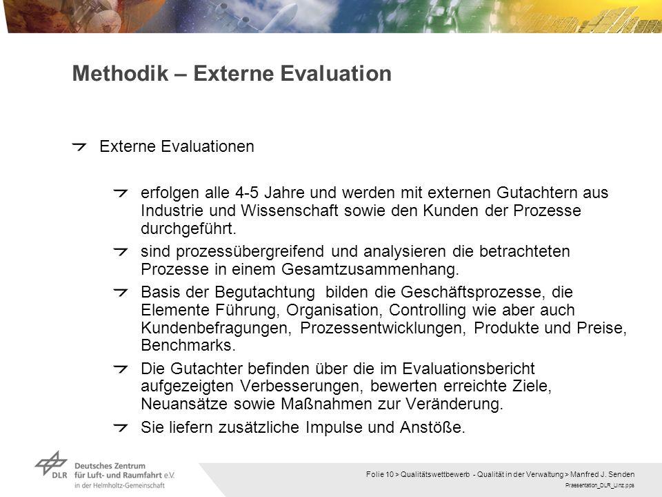 Praesentation_DLR_Linz.pps Folie 10 > Qualitätswettbewerb - Qualität in der Verwaltung > Manfred J. Senden Methodik – Externe Evaluation Externe Evalu