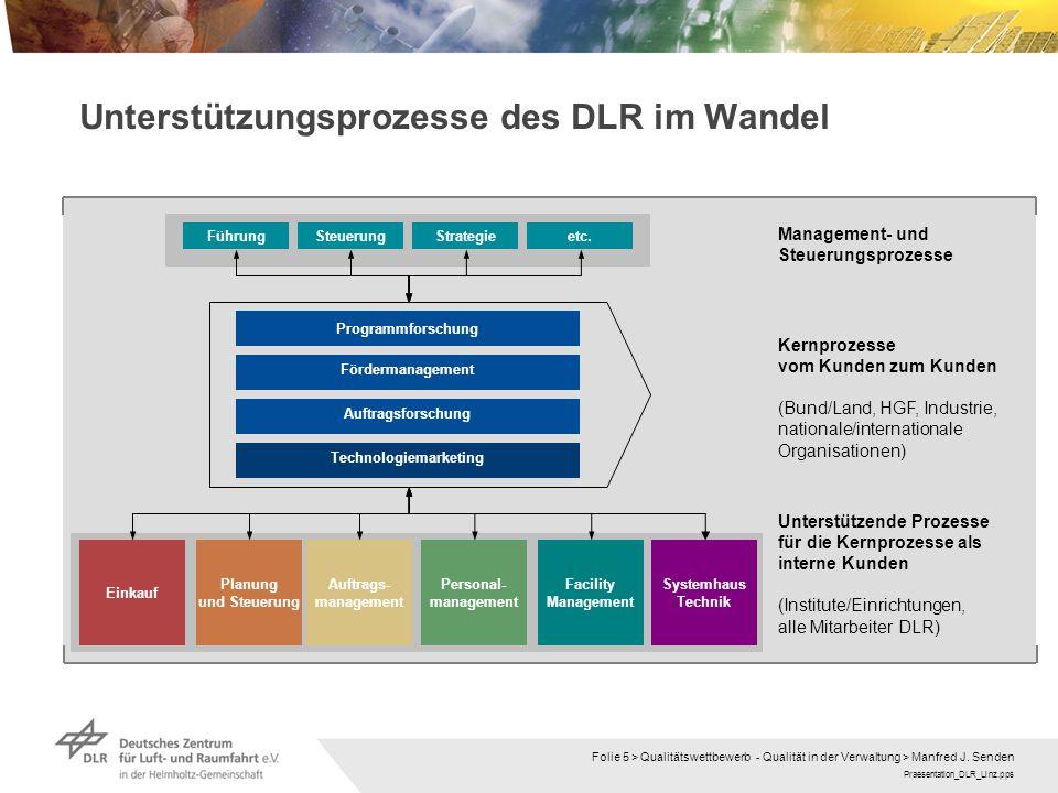 Praesentation_DLR_Linz.pps Folie 5 > Qualitätswettbewerb - Qualität in der Verwaltung > Manfred J. Senden Unterstützungsprozesse des DLR im Wandel Ker