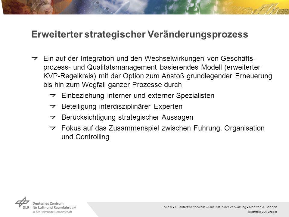 Praesentation_DLR_Linz.pps Folie 6 > Qualitätswettbewerb - Qualität in der Verwaltung > Manfred J. Senden Erweiterter strategischer Veränderungsprozes