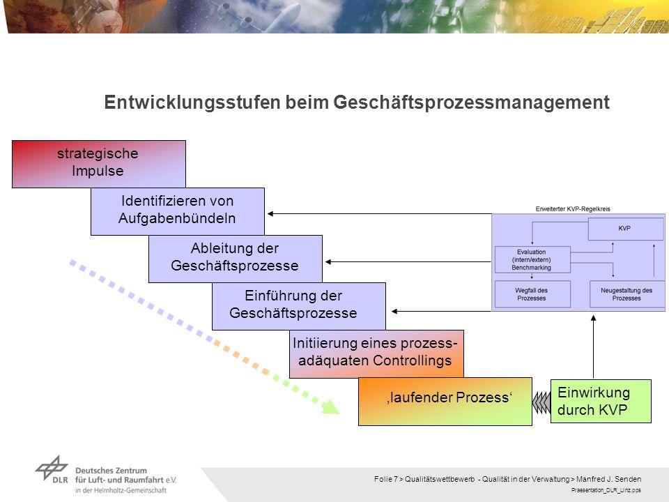 Praesentation_DLR_Linz.pps Folie 7 > Qualitätswettbewerb - Qualität in der Verwaltung > Manfred J. Senden Entwicklungsstufen beim Geschäftsprozessmana