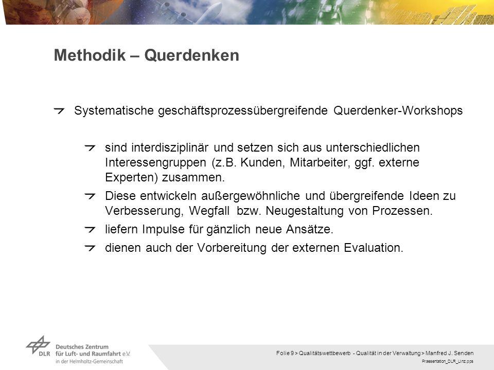 Praesentation_DLR_Linz.pps Folie 9 > Qualitätswettbewerb - Qualität in der Verwaltung > Manfred J. Senden Methodik – Querdenken Systematische geschäft