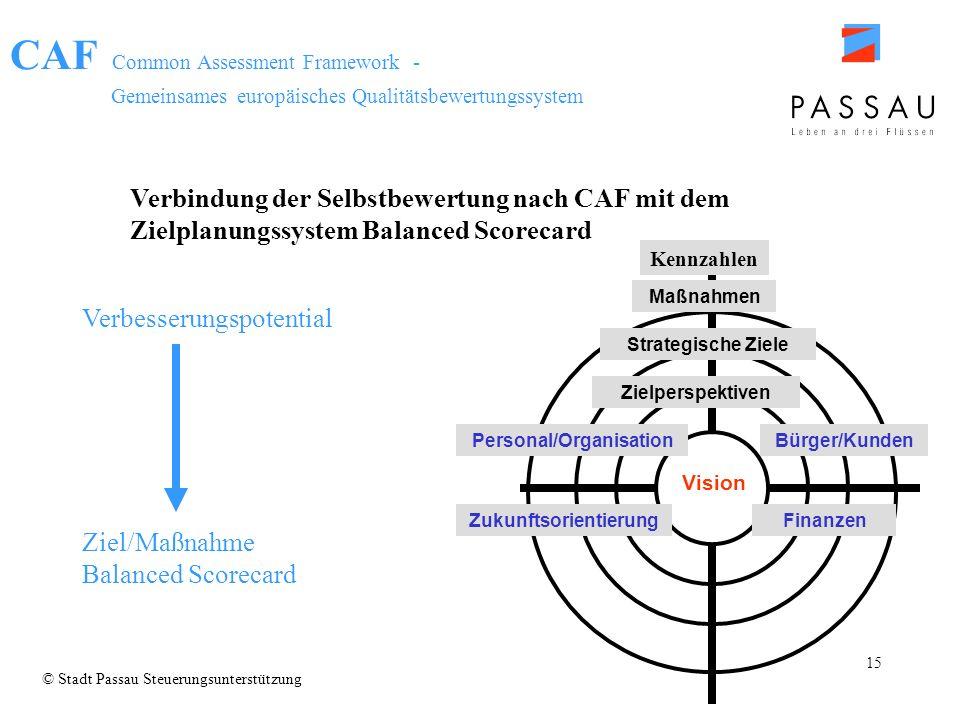 CAF Common Assessment Framework - Gemeinsames europäisches Qualitätsbewertungssystem Verbindung der Selbstbewertung nach CAF mit dem Zielplanungssyste