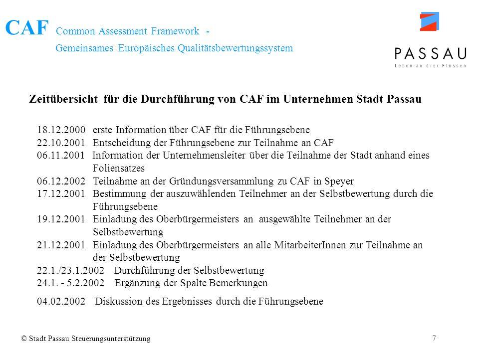 CAF Common Assessment Framework - Gemeinsames Europäisches Qualitätsbewertungssystem 18.12.2000 erste Information über CAF für die Führungsebene 22.10