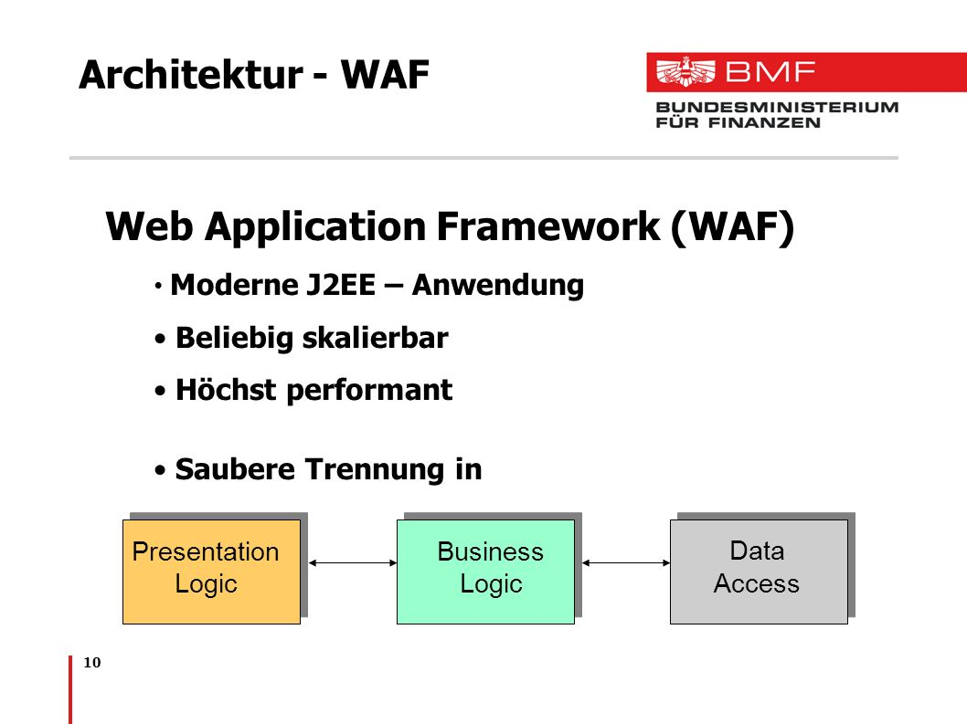 10 Architektur - WAF Presentation Logic Business Logic Data Access Web Application Framework (WAF) Moderne J2EE – Anwendung Beliebig skalierbar Höchst performant Saubere Trennung in