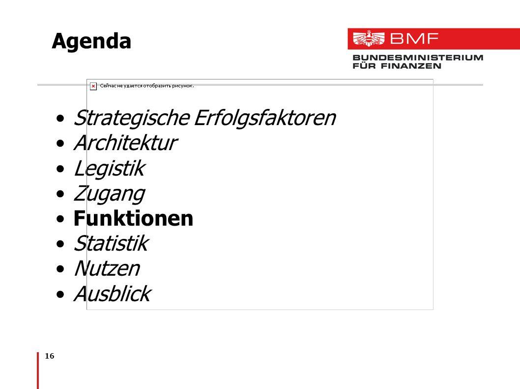 16 Agenda Strategische Erfolgsfaktoren Architektur Legistik Zugang Funktionen Statistik Nutzen Ausblick