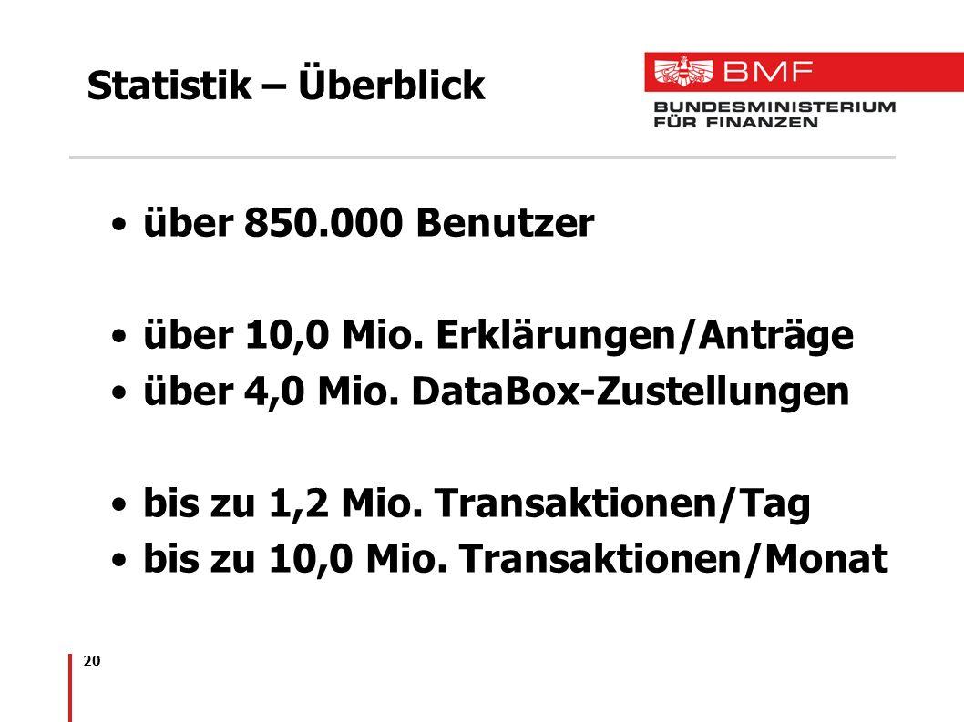 20 Statistik – Überblick über 850.000 Benutzer über 10,0 Mio. Erklärungen/Anträge über 4,0 Mio. DataBox-Zustellungen bis zu 1,2 Mio. Transaktionen/Tag