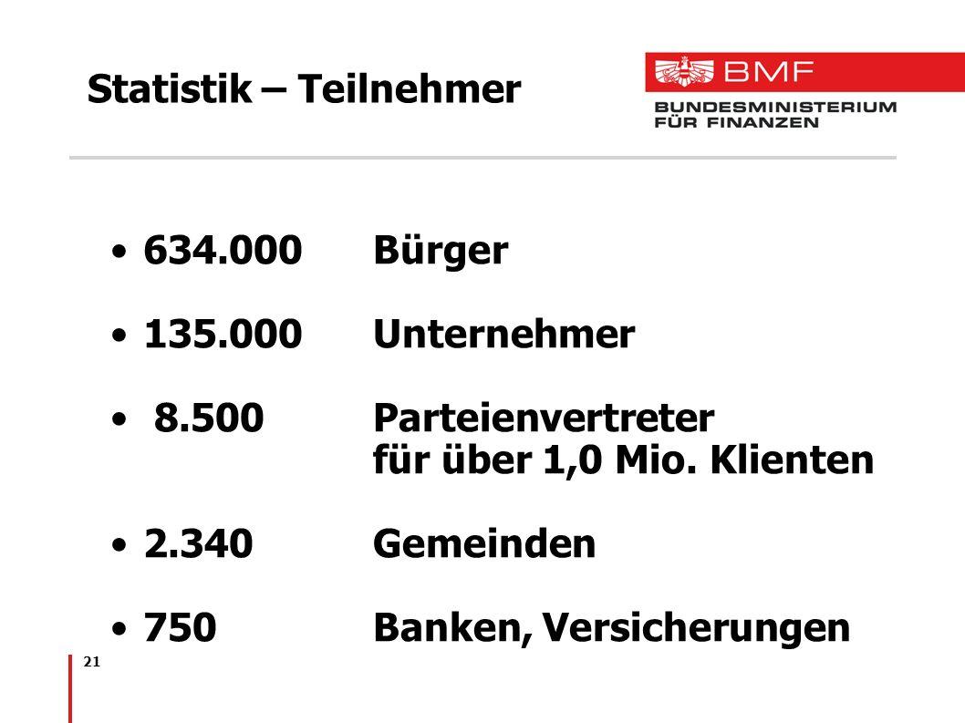 21 Statistik – Teilnehmer 634.000Bürger 135.000 Unternehmer 8.500 Parteienvertreter für über 1,0 Mio. Klienten 2.340 Gemeinden 750 Banken, Versicherun