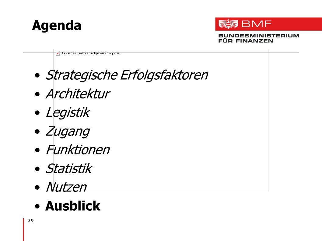 29 Agenda Strategische Erfolgsfaktoren Architektur Legistik Zugang Funktionen Statistik Nutzen Ausblick