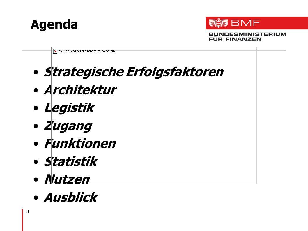 4 Agenda Strategische Erfolgsfaktoren Architektur Legistik Zugang Funktionen Statistik Nutzen Ausblick