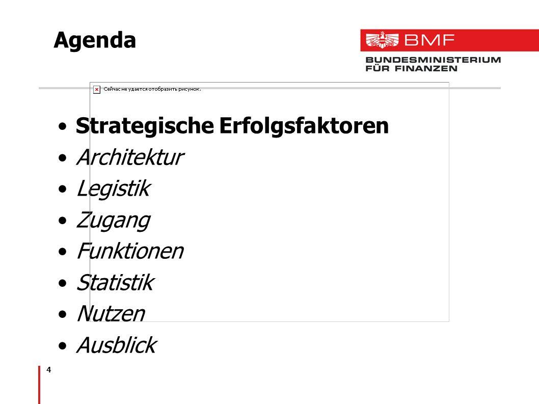 5 Strategische Erfolgsfaktoren (1) Basis -Schaffung einheitliches Datenmodell -Reorganisation IT-Verfahren Back-Office FINANZOnline Wirtschaftstreuhänder -Geschlossener Benutzerkreis -Serviceorientierung – z.B.