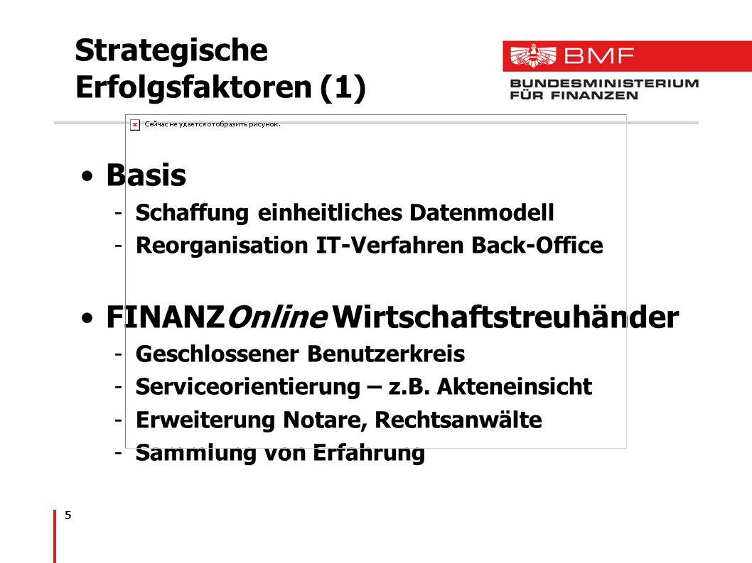 5 Strategische Erfolgsfaktoren (1) Basis -Schaffung einheitliches Datenmodell -Reorganisation IT-Verfahren Back-Office FINANZOnline Wirtschaftstreuhän