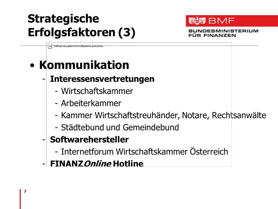 7 Strategische Erfolgsfaktoren (3) Kommunikation -Interessensvertretungen -Wirtschaftskammer -Arbeiterkammer -Kammer Wirtschaftstreuhänder, Notare, Re