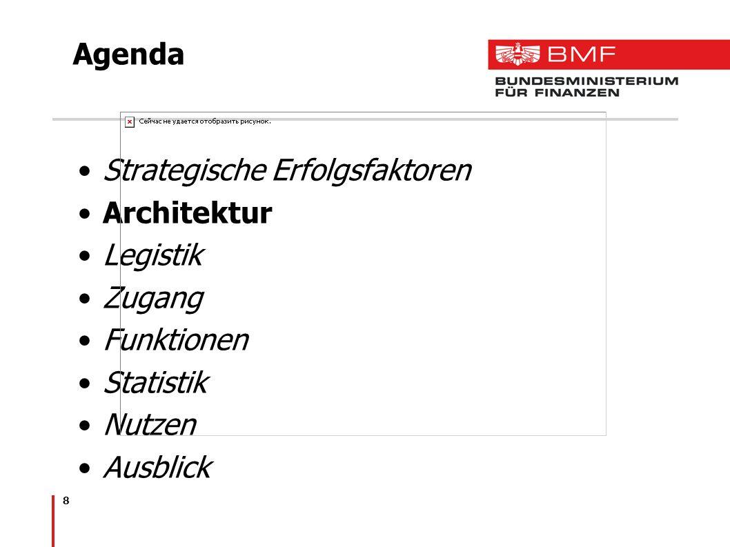 8 Agenda Strategische Erfolgsfaktoren Architektur Legistik Zugang Funktionen Statistik Nutzen Ausblick