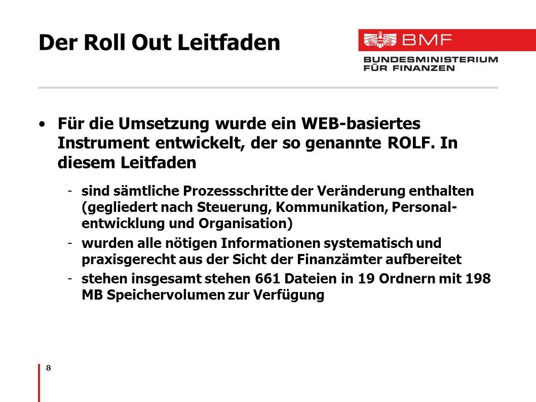 8 Der Roll Out Leitfaden Für die Umsetzung wurde ein WEB-basiertes Instrument entwickelt, der so genannte ROLF. In diesem Leitfaden -sind sämtliche Pr