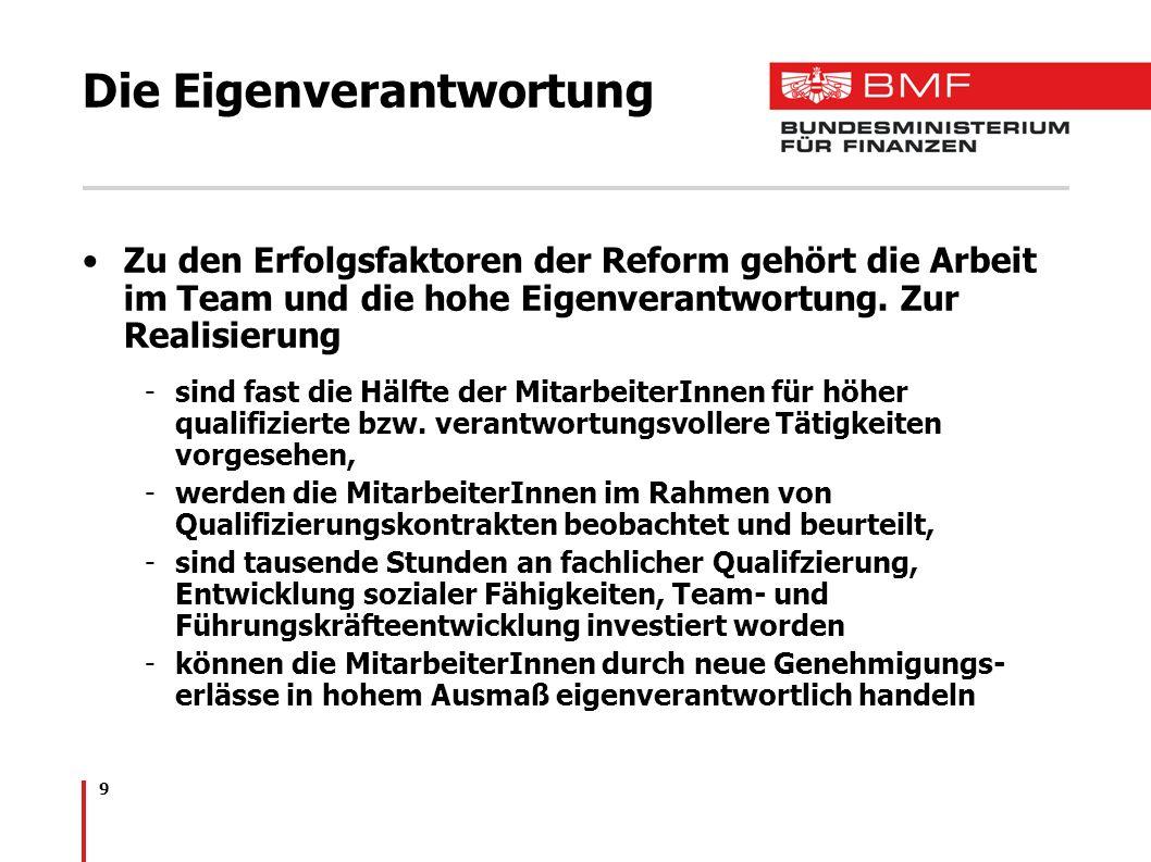 9 Die Eigenverantwortung Zu den Erfolgsfaktoren der Reform gehört die Arbeit im Team und die hohe Eigenverantwortung.