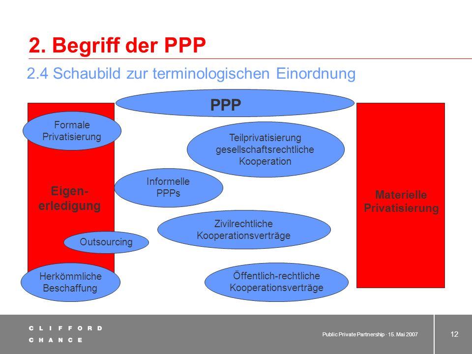 Public Private Partnership · 15. Mai 2007 11 2. Begriff der PPP 2.3.2 Enger PPP - Begriff (vertraglich) strukturierte Zusammenarbeit zwischen –öffentl