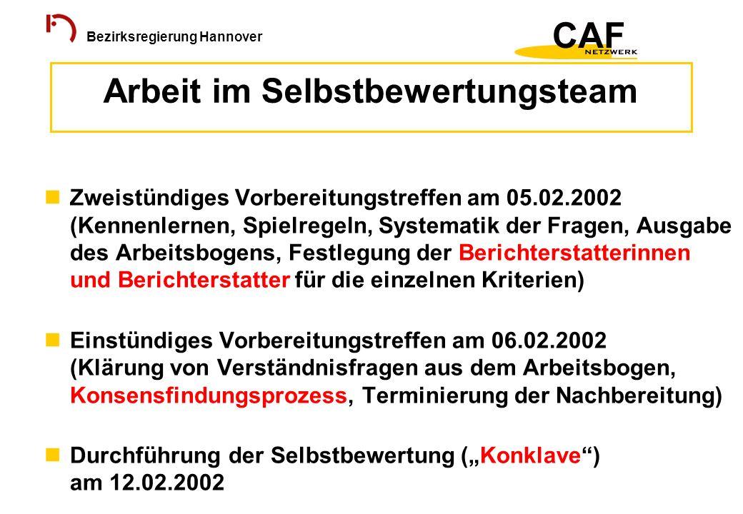 Bezirksregierung Hannover Zweistündiges Vorbereitungstreffen am 05.02.2002 (Kennenlernen, Spielregeln, Systematik der Fragen, Ausgabe des Arbeitsbogen