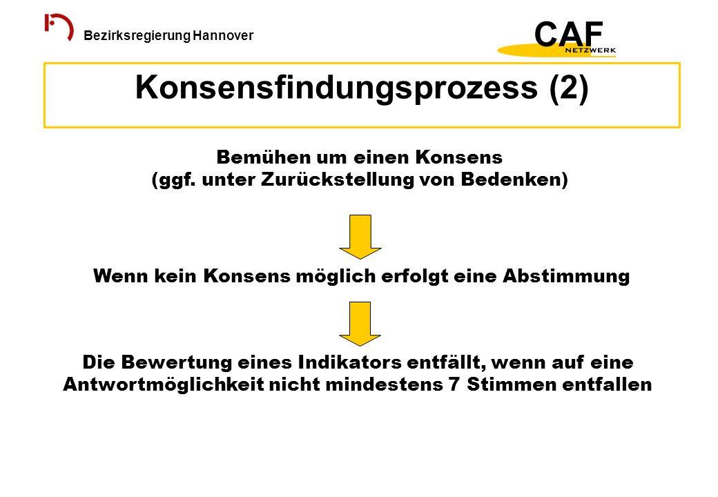 Bezirksregierung Hannover Bemühen um einen Konsens (ggf. unter Zurückstellung von Bedenken) Wenn kein Konsens möglich erfolgt eine Abstimmung Die Bewe