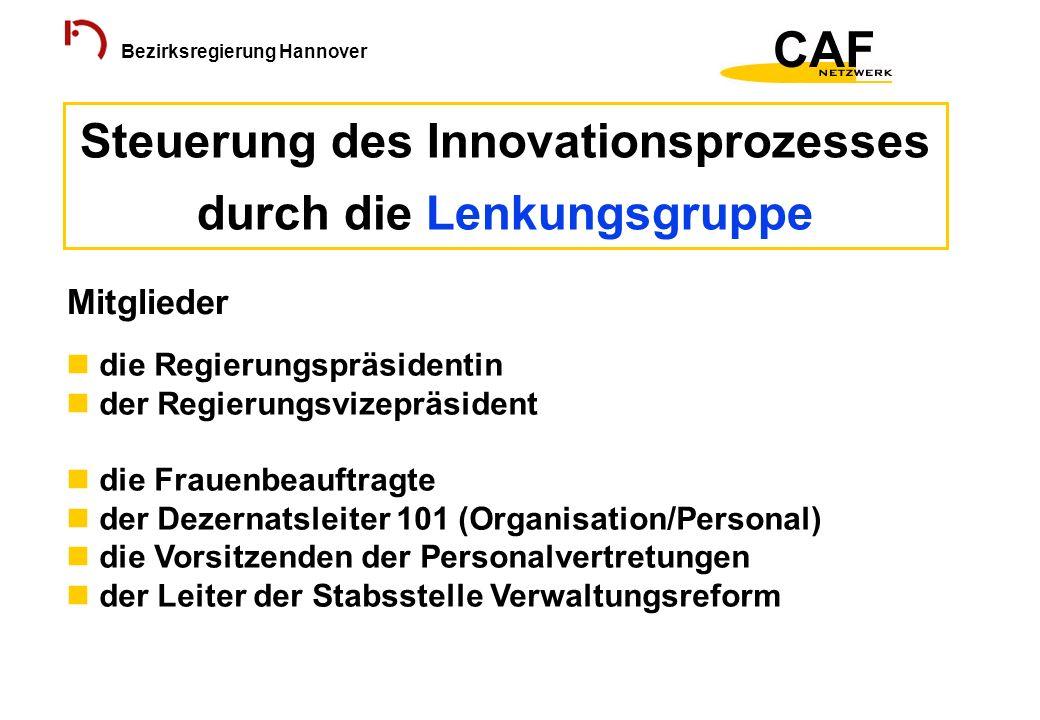 Bezirksregierung Hannover Steuerung des Innovationsprozesses durch die Lenkungsgruppe die Regierungspräsidentin der Regierungsvizepräsident die Frauen