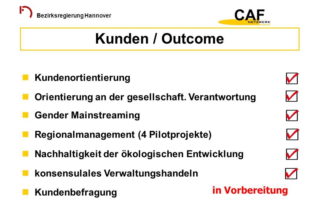 Bezirksregierung Hannover Kunden / Outcome Kundenortientierung Orientierung an der gesellschaft. Verantwortung Gender Mainstreaming Regionalmanagement