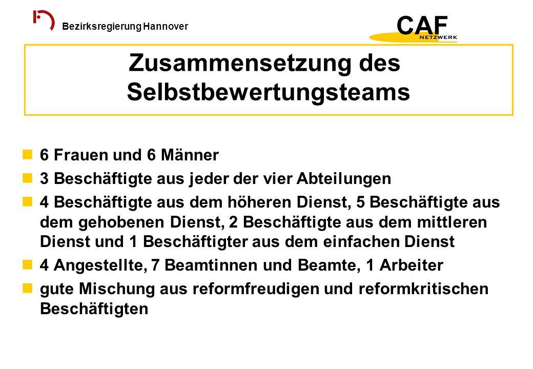 Bezirksregierung Hannover 6 Frauen und 6 Männer 3 Beschäftigte aus jeder der vier Abteilungen 4 Beschäftigte aus dem höheren Dienst, 5 Beschäftigte au