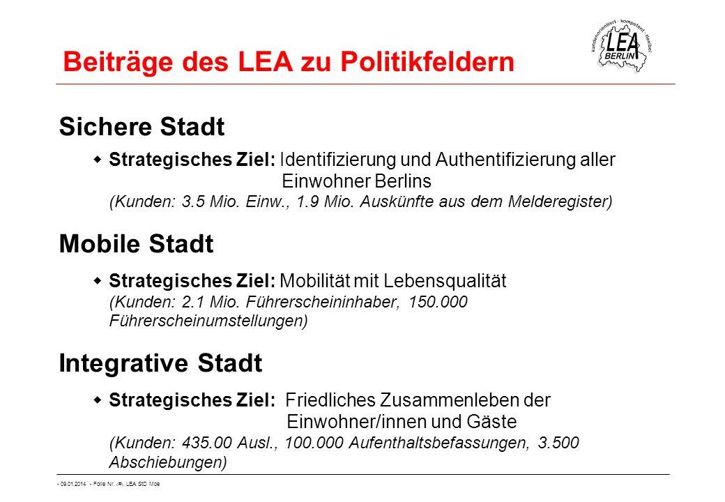 - 09.01.2014 - Folie Nr. 15, LEA StD Moe Beiträge des LEA zu Politikfeldern Sichere Stadt Strategisches Ziel: Identifizierung und Authentifizierung al