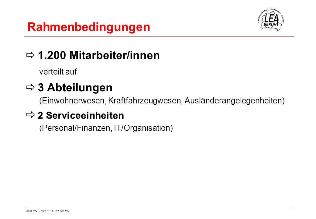 - 09.01.2014 - Folie Nr. 18, LEA StD Moe Rahmenbedingungen 1.200 Mitarbeiter/innen verteilt auf 3 Abteilungen (Einwohnerwesen, Kraftfahrzeugwesen, Aus