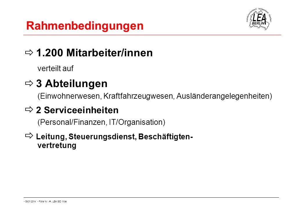 - 09.01.2014 - Folie Nr. 19, LEA StD Moe Rahmenbedingungen 1.200 Mitarbeiter/innen verteilt auf 3 Abteilungen (Einwohnerwesen, Kraftfahrzeugwesen, Aus