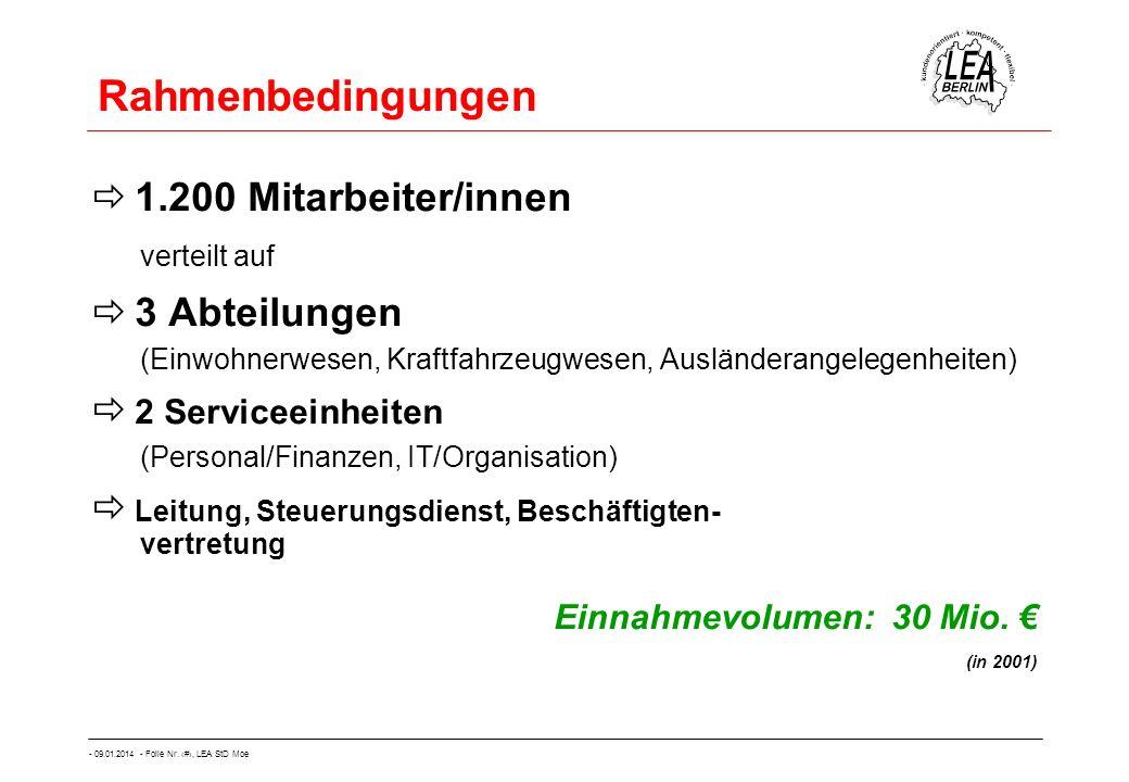 - 09.01.2014 - Folie Nr. 20, LEA StD Moe Rahmenbedingungen 1.200 Mitarbeiter/innen verteilt auf 3 Abteilungen (Einwohnerwesen, Kraftfahrzeugwesen, Aus