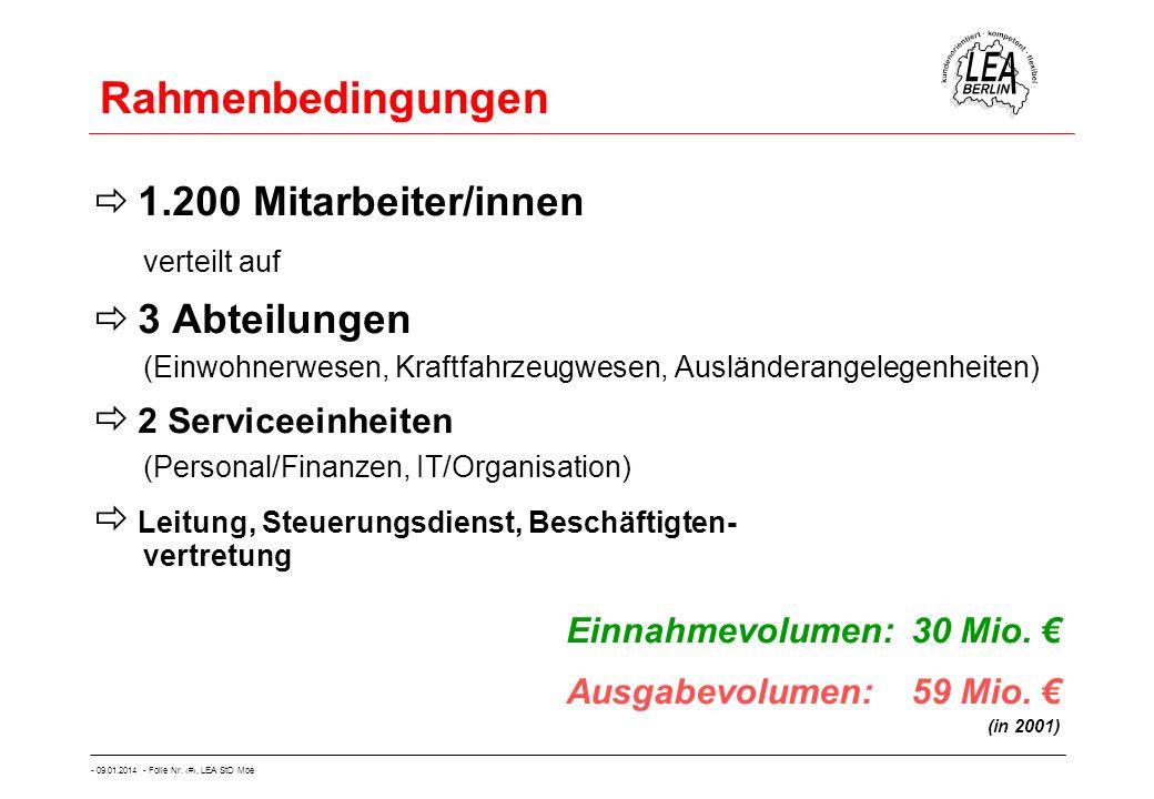 - 09.01.2014 - Folie Nr. 21, LEA StD Moe Rahmenbedingungen 1.200 Mitarbeiter/innen verteilt auf 3 Abteilungen (Einwohnerwesen, Kraftfahrzeugwesen, Aus