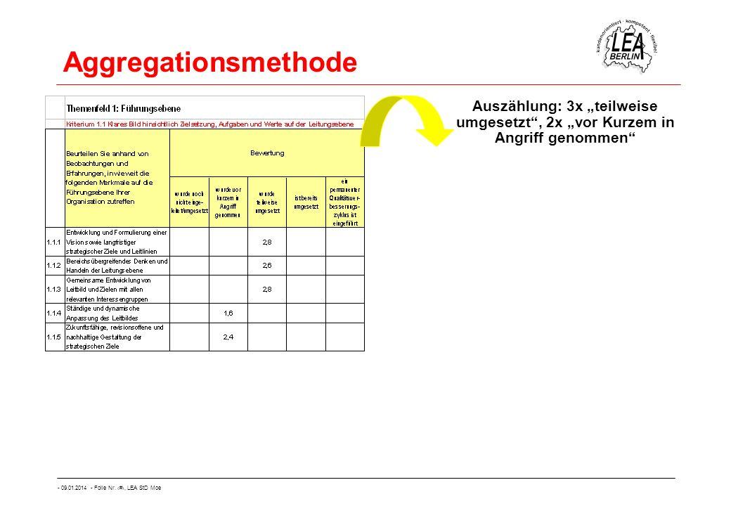 - 09.01.2014 - Folie Nr. 38, LEA StD Moe Aggregationsmethode Auszählung: 3x teilweise umgesetzt, 2x vor Kurzem in Angriff genommen