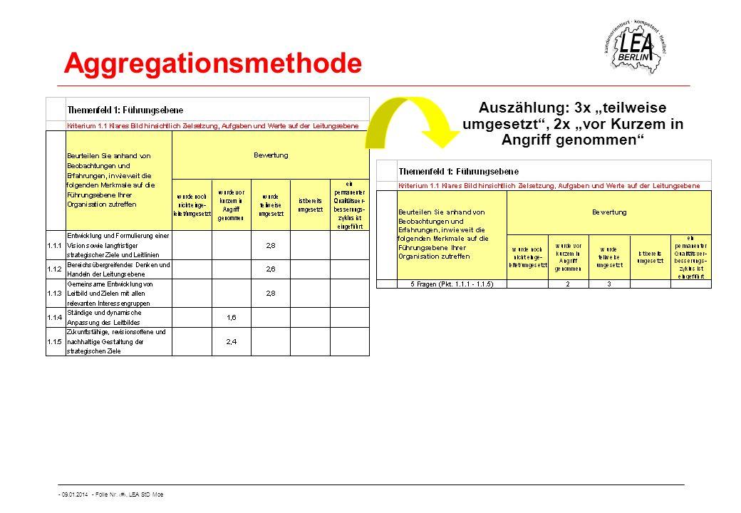 - 09.01.2014 - Folie Nr. 39, LEA StD Moe Aggregationsmethode Auszählung: 3x teilweise umgesetzt, 2x vor Kurzem in Angriff genommen