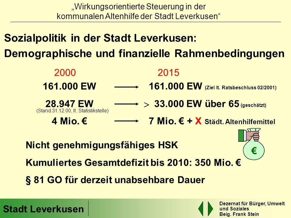 Stadt Leverkusen Dezernat für Bürger, Umwelt und Soziales Beig.