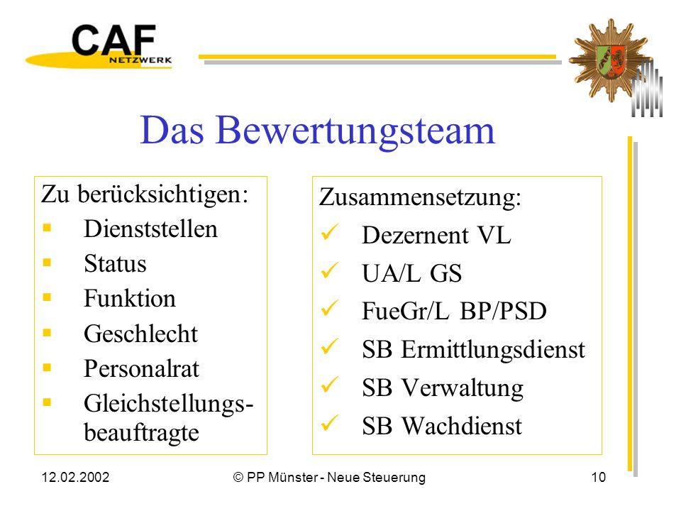 12.02.2002© PP Münster - Neue Steuerung9 Der Workshop Mit Unterstützung eines Moderatorenteams bewerten 13 Mitarbeiterinnen und Mitarbeiter die Qualit
