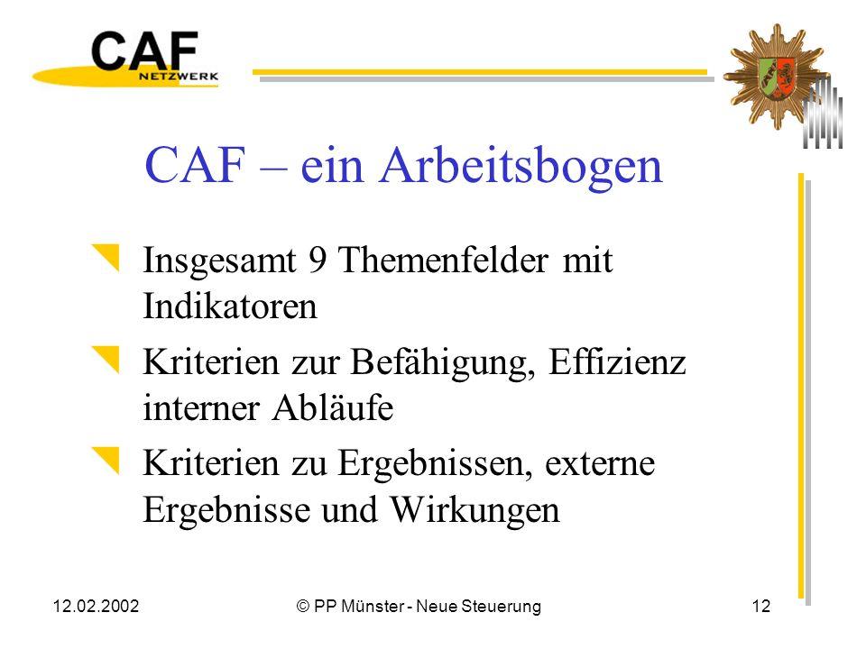 12.02.2002© PP Münster - Neue Steuerung11 Ablauf des Workshop Einführung in das CAF-Verfahren Erster Bewertungsdurchgang Erörterung anhand der Ergebni