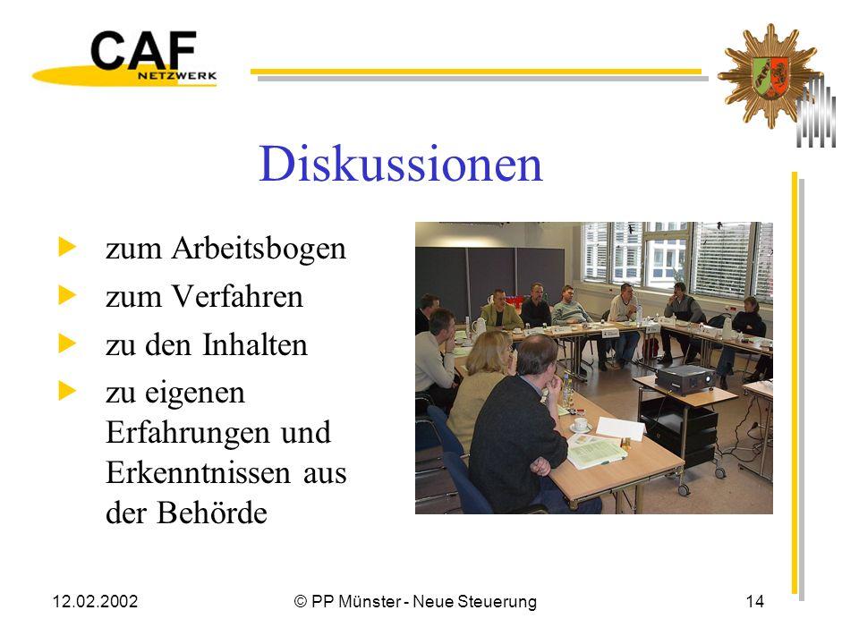 12.02.2002© PP Münster - Neue Steuerung13 Fakten zum Arbeitsbogen 9 Themenfelder 40 Kriterien 224 einzelne Aussagen 5 Bewertungsstufen 2 Durchgänge er