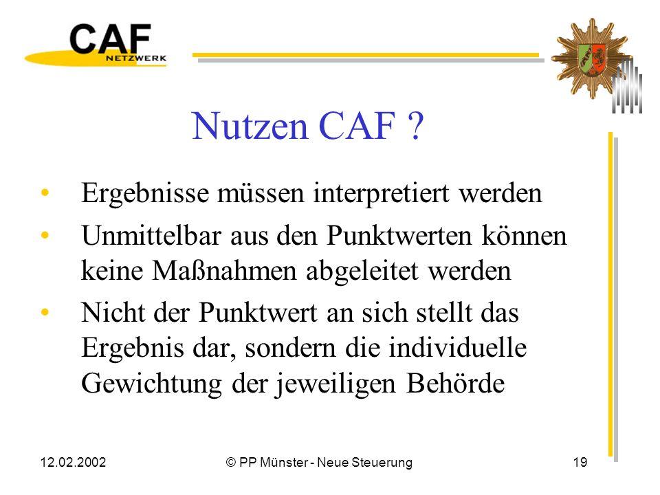 12.02.2002© PP Münster - Neue Steuerung18 Subjektiv - Objektiv Subjektive Meinung, Beobachtung, Erfahrung werden abgefragt Teilnehmer empfinden Ergebn